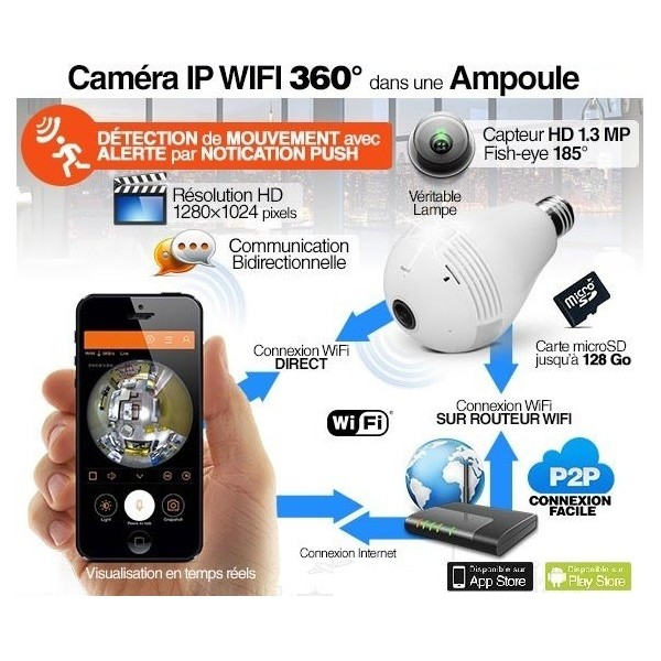 Ampoule camera espion wifi IP HD 360° avec micro intégré