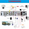 schéma connexion vidéosurveillance HD SONY