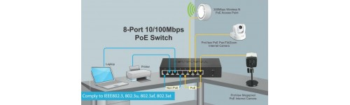 SWITCH POE POUR CAMERA DE VIDEOSURVEILLANCE IP
