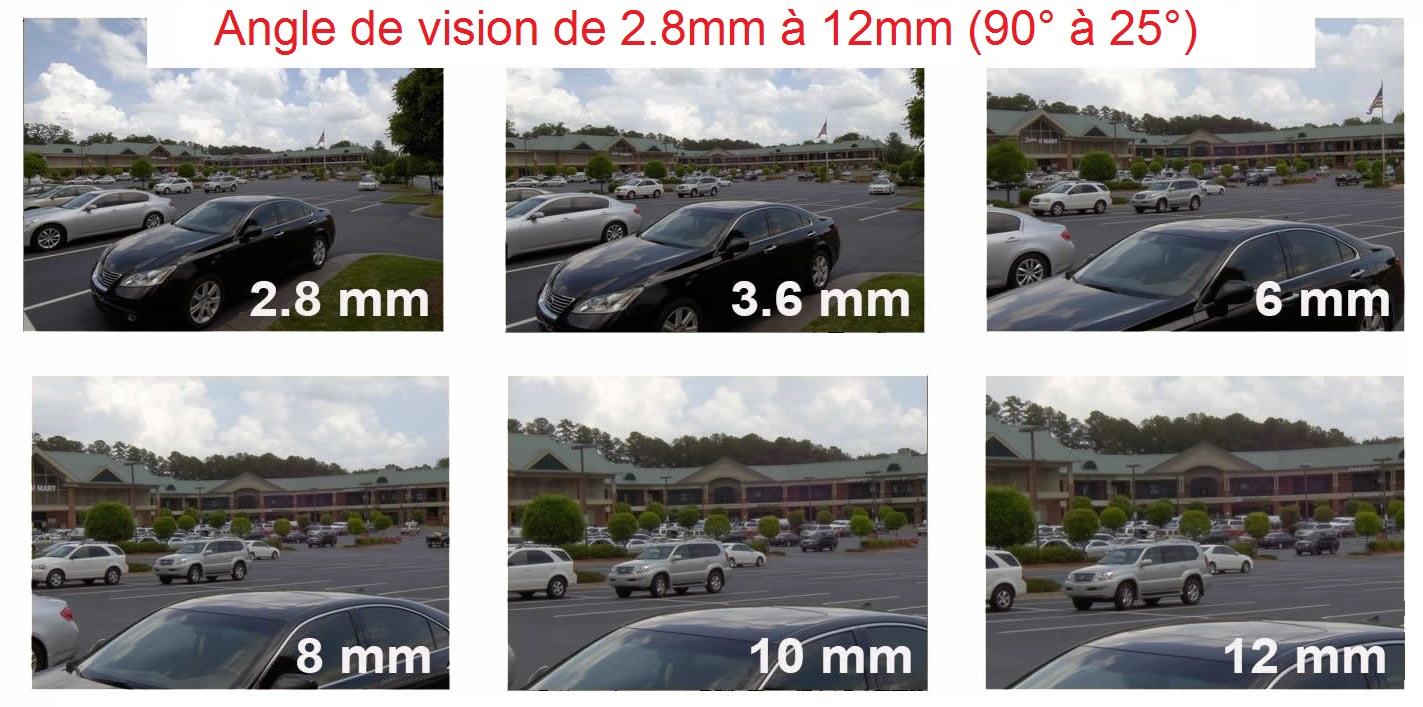 Comparateur objectif camera varifocale 2.8mm à 12mm